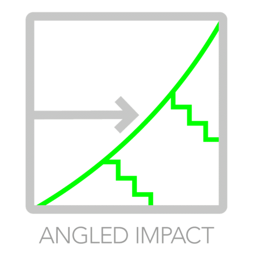 Angled Impact