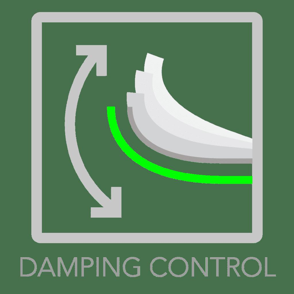 Koroyd Damping Control