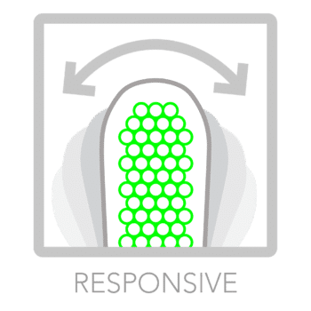 Koroyd Responsive